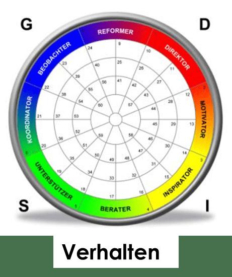 download adenohypophyse und hypothalamus histophysiologische
